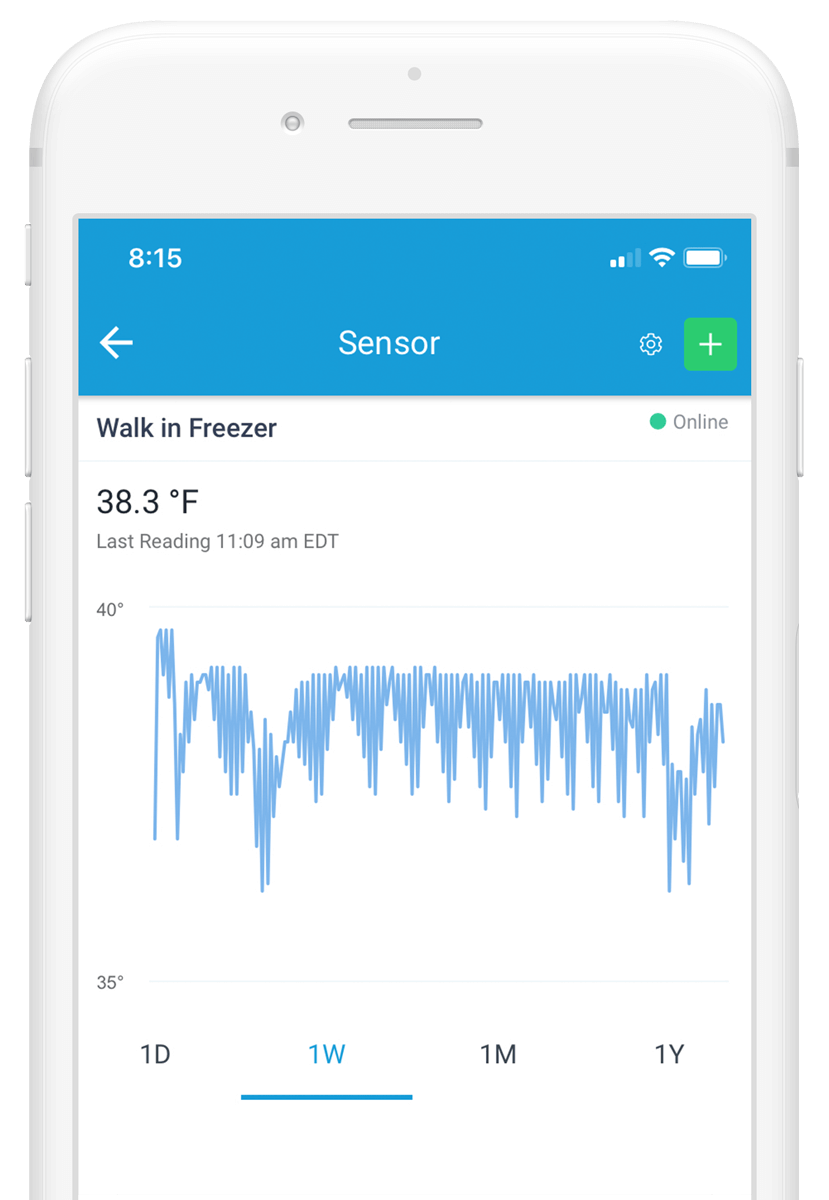 Zenput app on a smartphone showing temperature trends